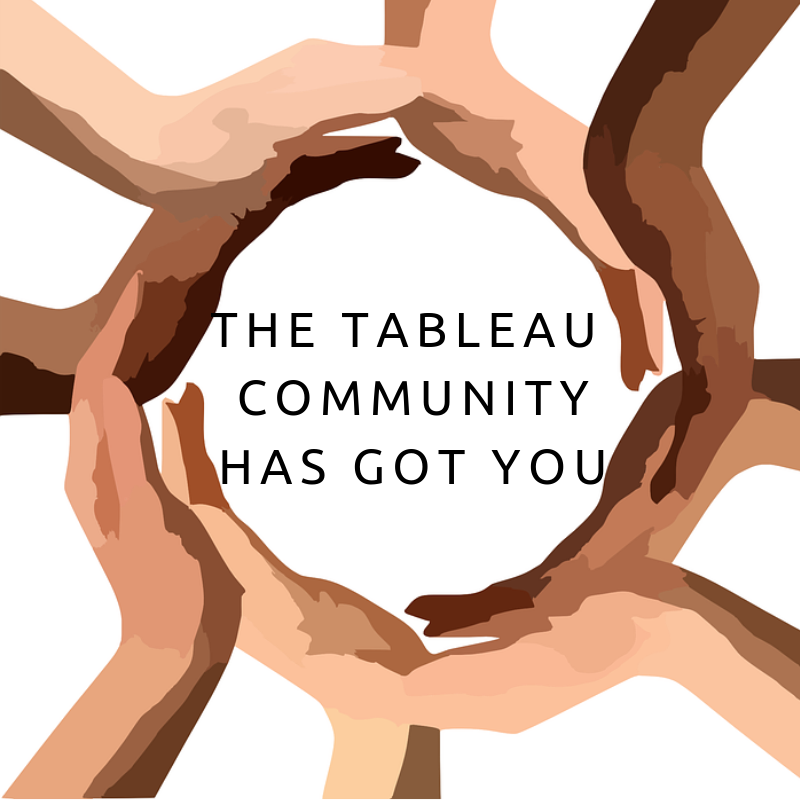 Tableau community gives full support