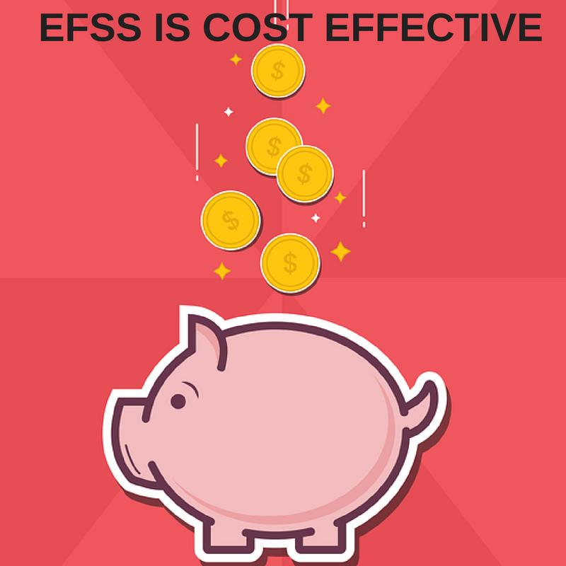 EFSS IS COST EFFECTIVE